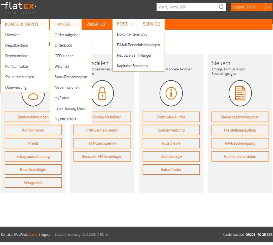 Flatex: Struktur online Brokerage
